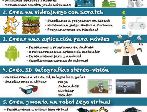 Curso de Programación y Robótica educativa